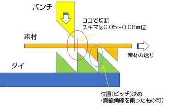 seven_125.jpg